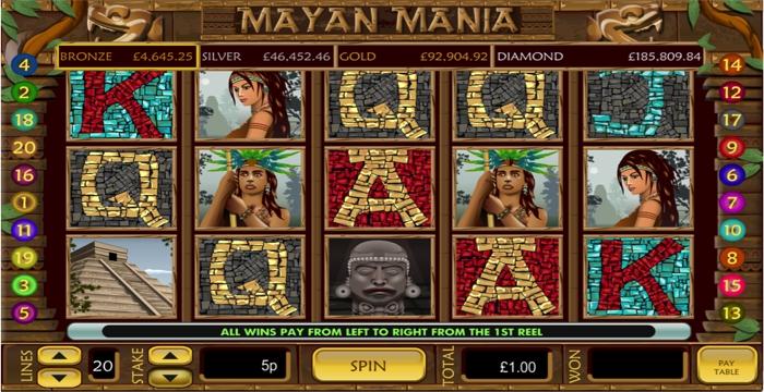 Mayan Mania